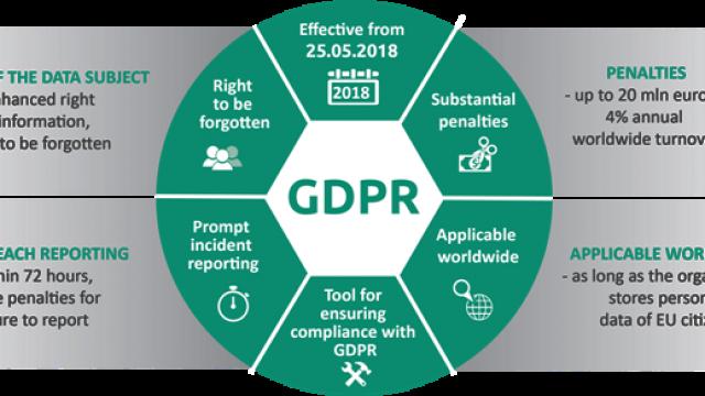 2017_1_infografika_kolo_green_gr_eng.png